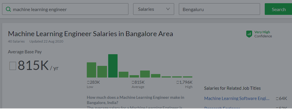 machine learning engineers salaries in Bangalore